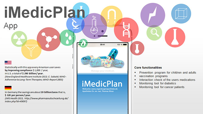 imedicplan · ASCO 2014 · Smartphone 'app' for Compliance: Better quality of life for patients and significant savings in health care.